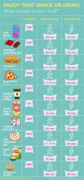 infographic-10-calorie-dense-foods-today-160405_ad40e75be1e5d6398c8fcff03f1d6fbd.today-inline-large